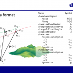 RAW data format